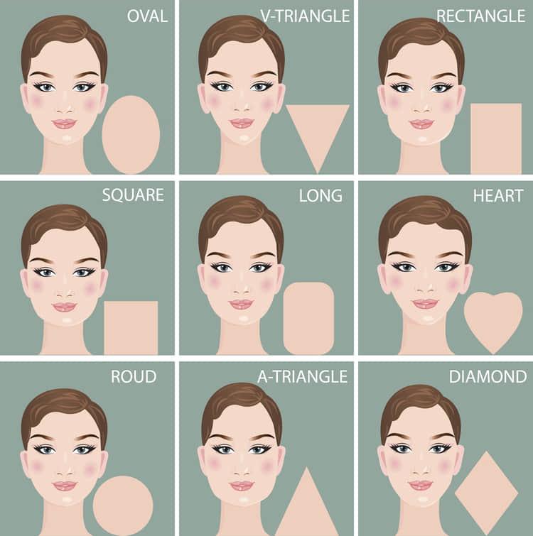 顔 骨格 診断