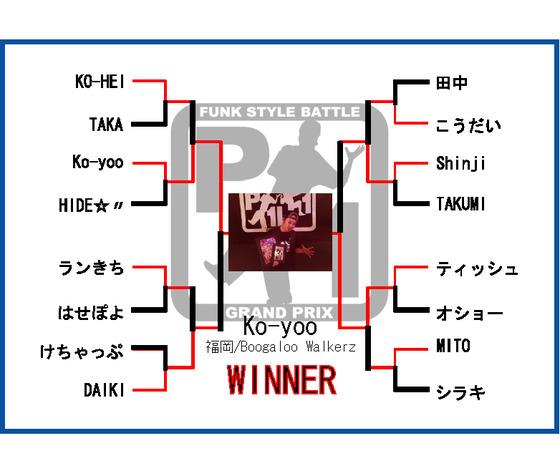2013/11/23 PL-1 九州予選