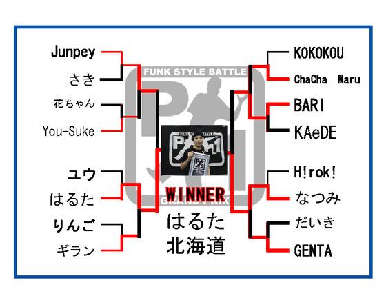 2013/12/8 PL-2 UNDER-22 JAPAN FINAL