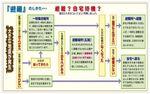 防災の日 四谷地域 あなたのまちの避難場所・避難所 新宿区情報